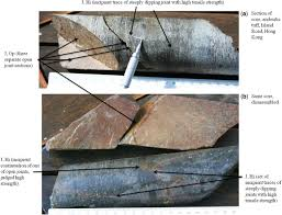 characterizing discontinuities in naturally fractured outcrop