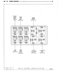 jeep grand cherokee wj 1999 to 2004 fuse box diagram