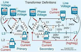 understanding the basics of delta transformer calculations for