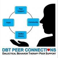dbt handouts u0026 worksheets dbt peer connections
