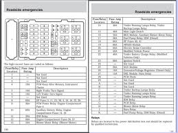 ford e450 wiring diagram wiring amazing wiring diagram collections