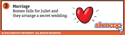 wedding quotes romeo and juliet romeo and juliet act 2 3 summary