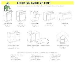 typical kitchen base cabinet depth kitchen cabinet dimensions a71c8972632f175ea70a9400463b3931