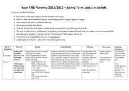 judaism beliefs scheme of work by alarter teaching resources tes