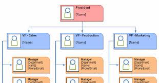 cara membuat struktur organisasi yang menarik membuat struktur organisasi dengan microsoft excel 2007