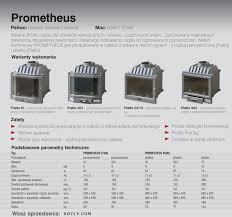 cast iron fireplace prometheus fratto 501 9kw central heating
