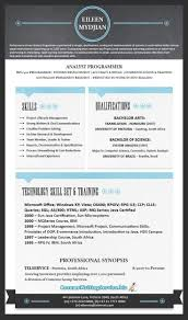 sample federal government resume msbiodiesel us best resume writing service examples of resumes resume format hr templates sample best how federal resume writing service