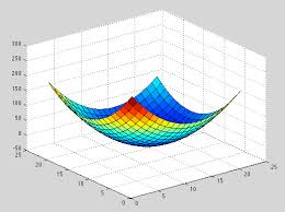plot how to use matlab to draw these 3d shapes stack overflow