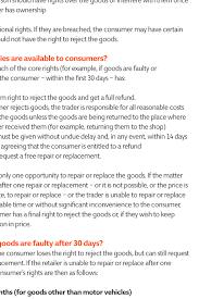 consumer rights tsbn