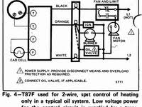 thermostat wiring diagrams for hvac systems honeywell t87f diagram