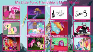My Little Pony Meme Generator - mlp controversy meme template by deecat98 by wubcakeva on deviantart