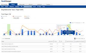 bing webmaster tools data now available