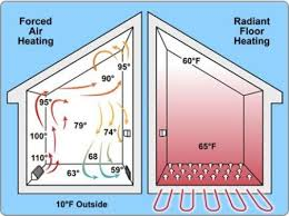 radiant floor heating harry caswell plumbing mechanical and