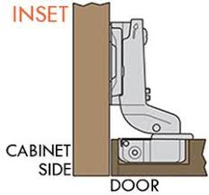 hinges for inset kitchen cabinet doors concealed cabinet hinges explained for kitchen cupboard