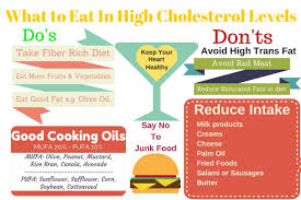 dietary guidelines for gout patients how to avoid high uric acid