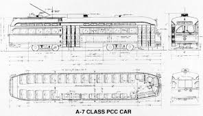 world nycsubway org the pcc car not so standard