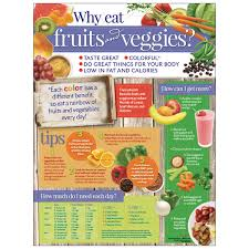 nutrition general nutrition posters nasco