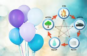 feng shui elements based on birthday