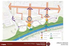wine village planning town of oliver bc