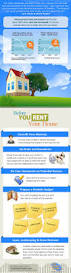 best 25 rental property ideas on pinterest investing in
