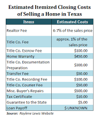 tax deductions when selling a home