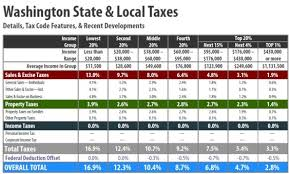 Tax Table 2013 The Ugliest Tax Table In America Sightline Institute