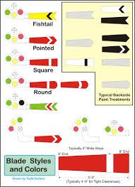 train u0026 railroad semaphore signals railroad signals of the us