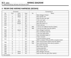 2002 subaru wrx wiring diagram pdf wiring diagram simonand