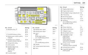 wiring diagram opel zafira b wiring diagram
