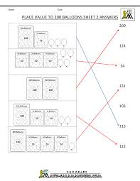 Std 2 Maths Worksheets Place Value Worksheet Numbers To 200