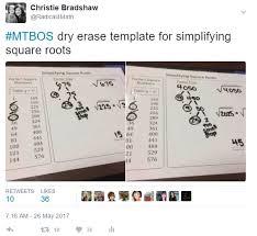 radical 4 math simplifying radical expressions dry erase templates