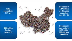 Population Map Of China by Chinese Economy In 2015 U0026 2016