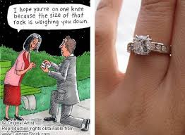 What Hand Does A Wedding Ring Go On by Make Your Ring Go Bling The Wedding Yentas A Guide For The