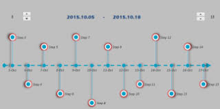 Free Excel Timeline Template Project Management Templates Free Excel Resources
