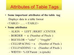 Html Table Font Color Html Hyper Text Markup Language Bynaveen Introduction Html Or