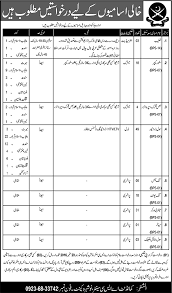 nowshera cantt army service corps center store keepers civil