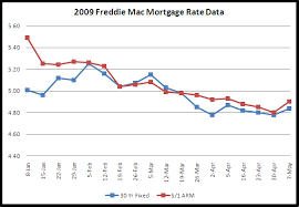 sample appeal letter for mortgage modification denial