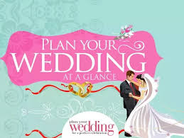 plan my wedding what automated tool s can i use to plan my wedding quora