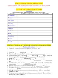 Development Of The Periodic Table Periodic Table Webquest1 Periodic Table Atoms