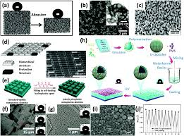 durable and scalable icephobic surfaces similarities and