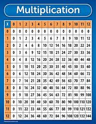 11 Multiplication Table Amazon Com Multiplication Table Chart Poster Laminated 17 X 22