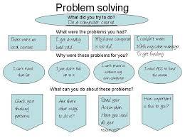problem solving worksheet worksheets