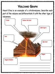 mount etna facts u0026 worksheets for kids pdf resource