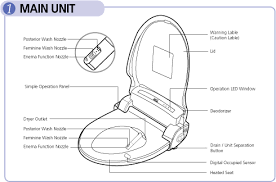 How To Use A Bidet Toilet Seat Bio Bidet Bb 1000 Supreme Bidet