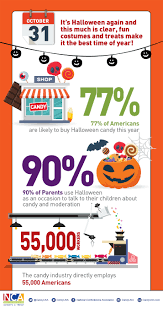 halloween safety tips harford county sheriff s office survey says