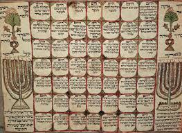 hebrew calendars and you thought page a day calendars were fascinating