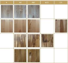 solid timber flooring basics c l hardwood