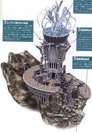 final fantasy 10 2 strategy guide image ffx 2 uo mt gagazet ruins png final fantasy wiki