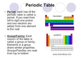 the rows of the periodic table are called periodic table rows of the periodic table are referred to as