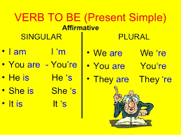 to be pronouns and verb to be